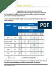 Tableau Compatibilite Versions TLA