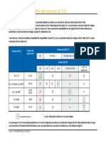 Tableau Compatibilite Versions TLA