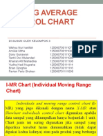 Perhitungan Individu d5 Moving Average Control Chart