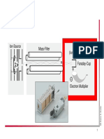 Introduction Into QuadrupoleMass Spectrometry Detectors_BALZERS