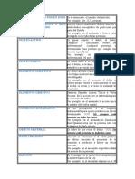 Descomposicion del tipo penal Asesinato.doc