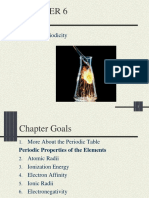 CHAPTER 06 Chemical Periodicity