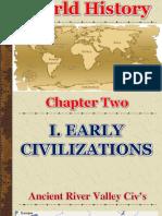 chapter 2 ancient civilizations