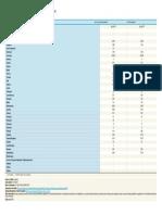 Eurostat Table January 2016