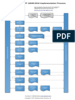 implementation plan.pdf