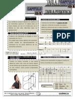 5. FORMULAS DE QUIMICA EST TABL.doc
