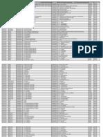 Establecimientos participantes DANE CODIGO.pdf