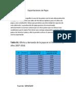 Exportaciones de Papa.docx