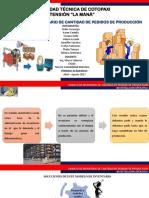 GRUPO 3 INVENTARIO DE CANTIDAD DE PRODUCCION.pptx