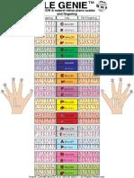 SCALE GENIE & FINGERING CHART MC 12 01 2015 COPYRIGHT.pdf