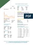 Market Update 11th August 2017