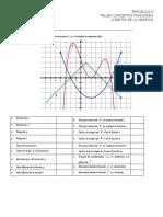 Conceptos-funciones-Grafico
