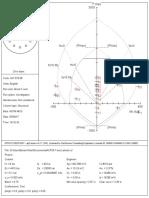 SpColumn Diagram