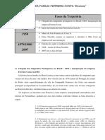 Trajetoria Ferreira Costa(Parte)