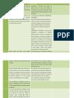 Modelos Sistemicos Resumen Incomp