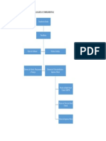 organograma_abc.pdf