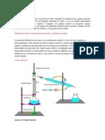 Destilación Fraccionada