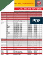 Lançamentos Vela e Cabo 2017
