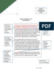 WRITING SAMPLES SUMMIT 1 I5-I8.pdf