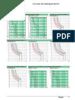 pag_curvas_de_desligamento.pdf