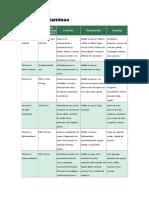 Tabla_de_Vitaminas.pdf