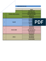Distribución grupos ASC