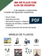 diagramadeflujoconsimbolosdeequipos-110228160525-phpapp01.ppt