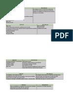 cuadros-sistemasbiologicos