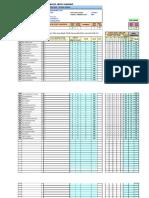 Analisis Paket a AP