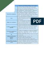 4-B2-argumentation-Tableaux-mots-de-liaison-et-modalisateurs.pdf