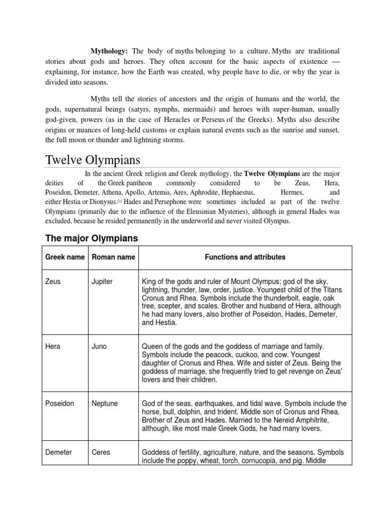 Greek titans symbols choice image symbols and meanings greek titans symbols gallery symbols and meanings american mythology twelve olympians hades biocorpaavc gallery biocorpaavc choice buycottarizona Images