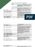 Electivas Fundamentos Ig 2015 20