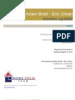 Real Estate Market Update for Brea California