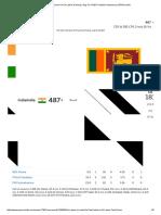3rd Test, India Tour of Sri Lanka at Kandy, Aug 12-14 2017 _ Match Summary