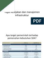 Tugas Kebijakan Dan Manajemen Infrastruktur