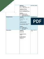 estatística-iii-tabela.pdf