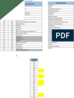 reorganizacion extensiones TECNOLOGIA.xlsx