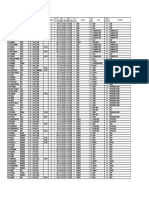 Catalogo Nacional de Estaciones IDEAM.pdf