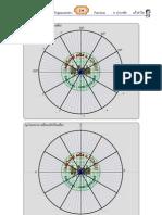 08trigon Function Graph Level 1