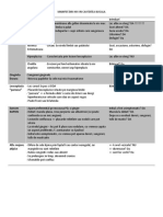 Manifestari Hiv in Cavitatea Bucala patologie orala