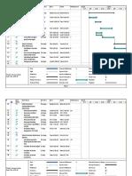 Project Schedule Project Management