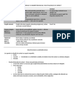 Reactii Alergice Generale Cu Manifestari Bucalepatologie orala