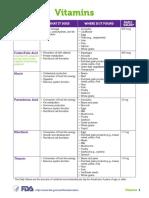Vitamin_and_Mineral_Chart.pdf