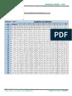 Tabla para el diseño de Armaduras Jose Jherman Alarcon Civilgeeks.pdf