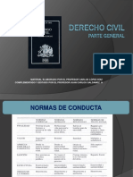 Derecho Civil Parte General i