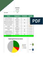 Dashboard Excel Gestión de Proyectos (1)