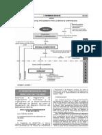 Flujograma Del Procedimiento Para La Emision de Compatibilidad