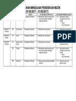Rancangan Pengajaran Mingguan Pendidikan Muzik (2)