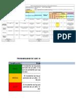 Matriz de Evaluacion de Riesgos Yeril s.a. (via Della Universita)