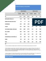 Situación de no registro ppor rama (acumulado 2005-2016).xlsx